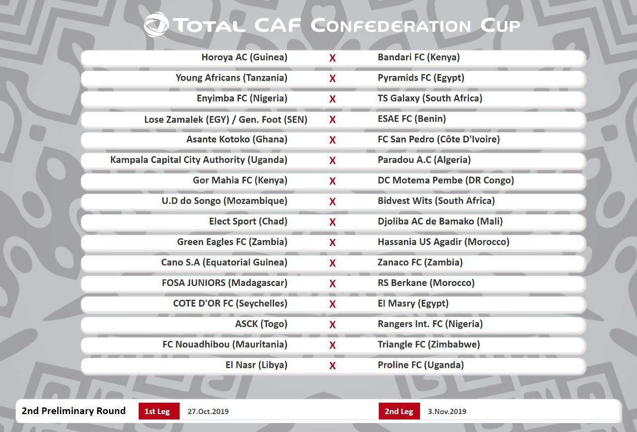 Coupe de la CAF Tirage